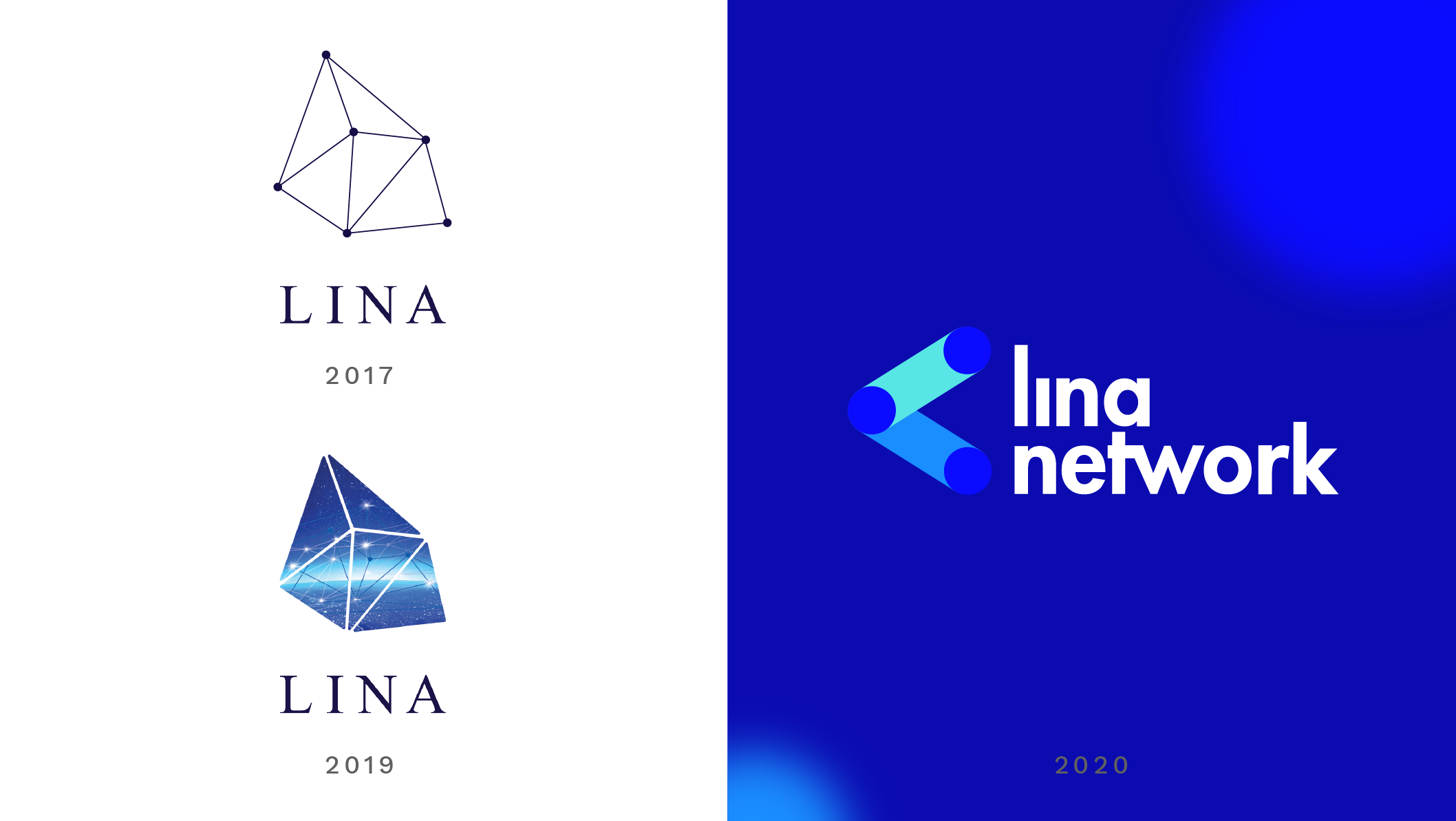 Lina Network and the inevitable transformation